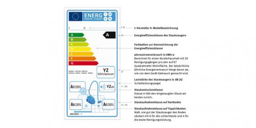 Die umstrittenen EU-Energieeffizienz-Labels (hier für Staubsauger) sollen anzeigen, wie sparsam Haushaltsgeräte laufen (Umweltbundesamt)